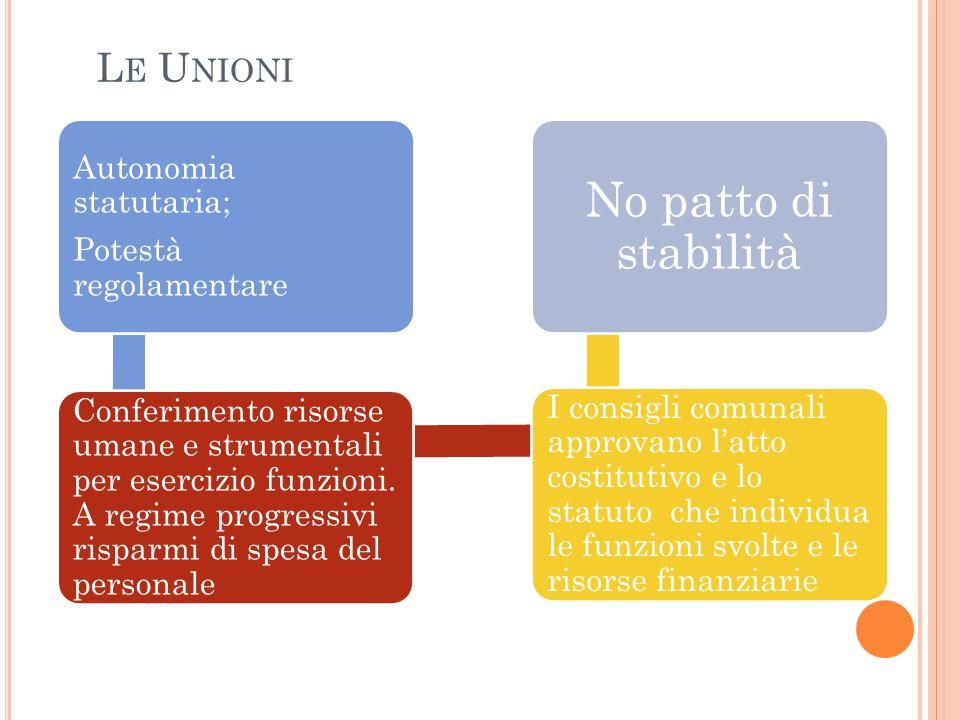 No patto di stabilità Le Unioni Autonomia statutaria;