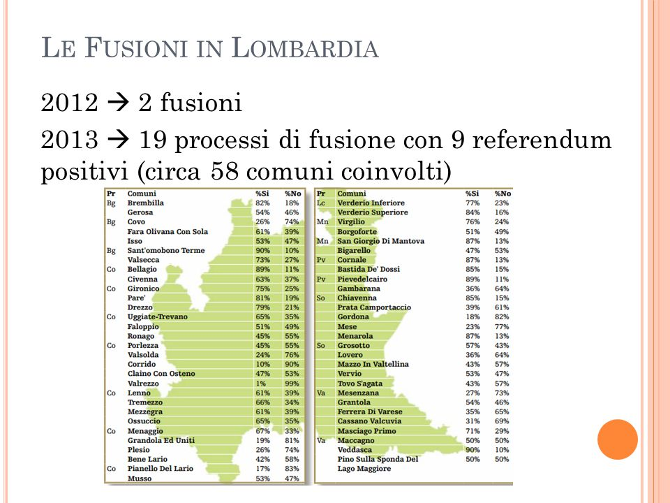 Le Fusioni in Lombardia