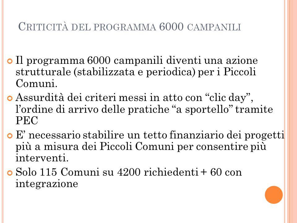 Criticità del programma 6000 campanili