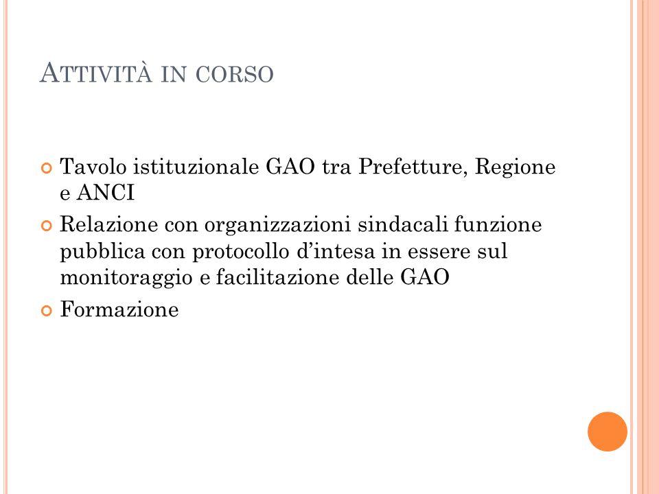 Attività in corso Tavolo istituzionale GAO tra Prefetture, Regione e ANCI.