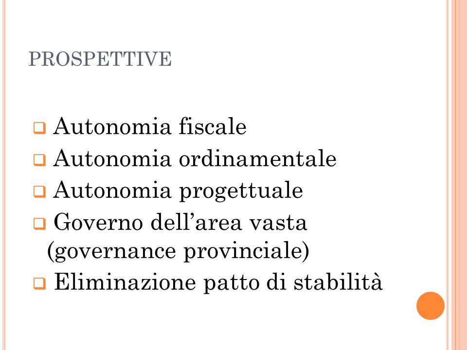Autonomia ordinamentale Autonomia progettuale