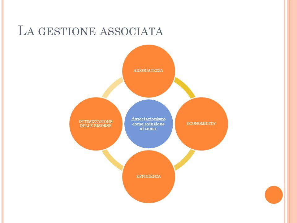La gestione associata Associazionismo come soluzione al tema: