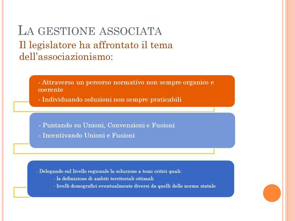 La gestione associata - Attraverso un percorso normativo non sempre organico e coerente. - Individuando soluzioni non sempre praticabili.