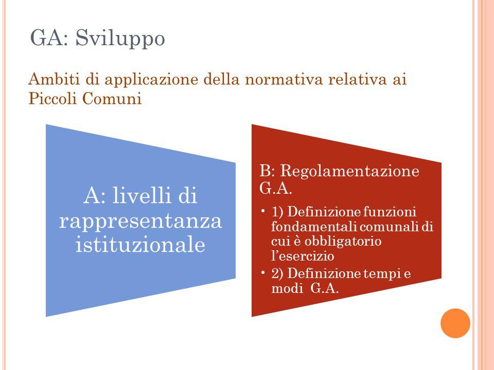 A: livelli di rappresentanza istituzionale