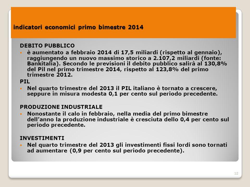 indicatori economici primo bimestre 2014