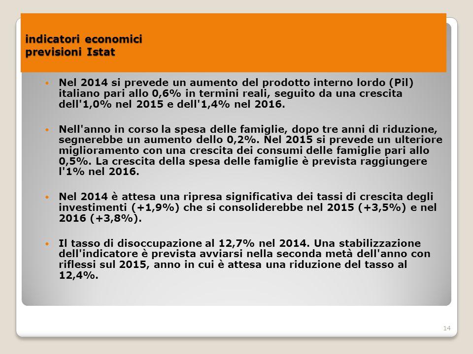indicatori economici previsioni Istat
