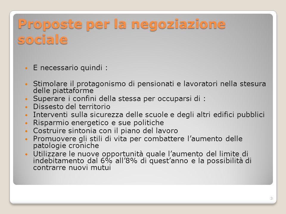 Proposte per la negoziazione sociale