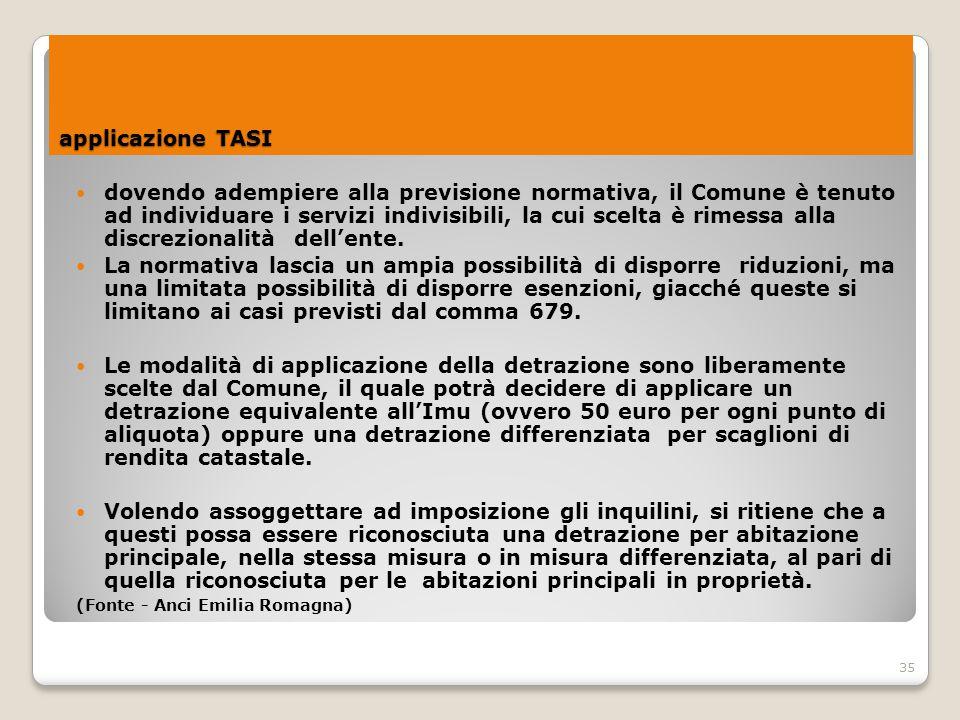 applicazione TASI