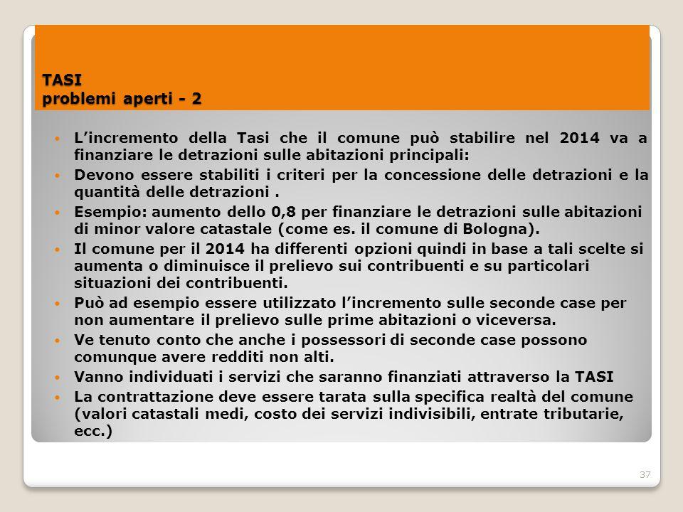 TASI problemi aperti - 2 L'incremento della Tasi che il comune può stabilire nel 2014 va a finanziare le detrazioni sulle abitazioni principali:
