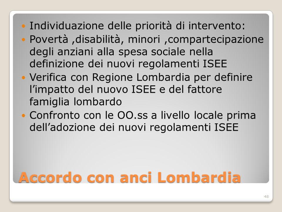 Accordo con anci Lombardia