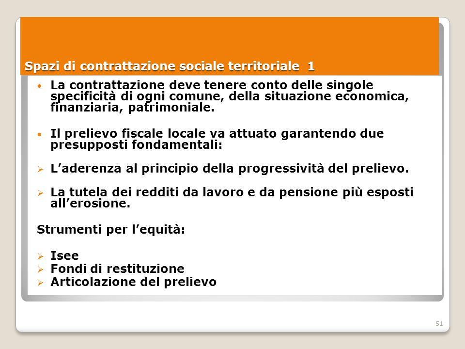 Spazi di contrattazione sociale territoriale 1