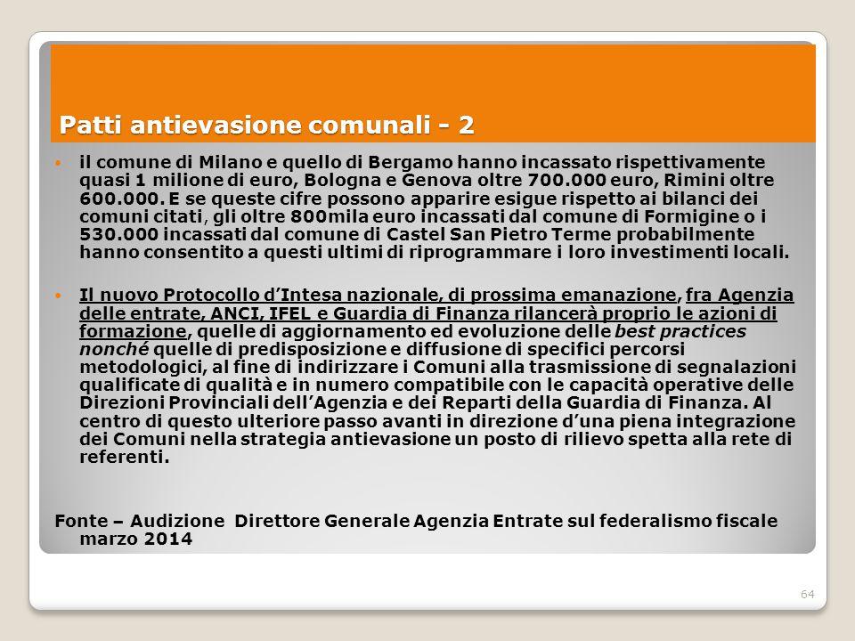 Patti antievasione comunali - 2