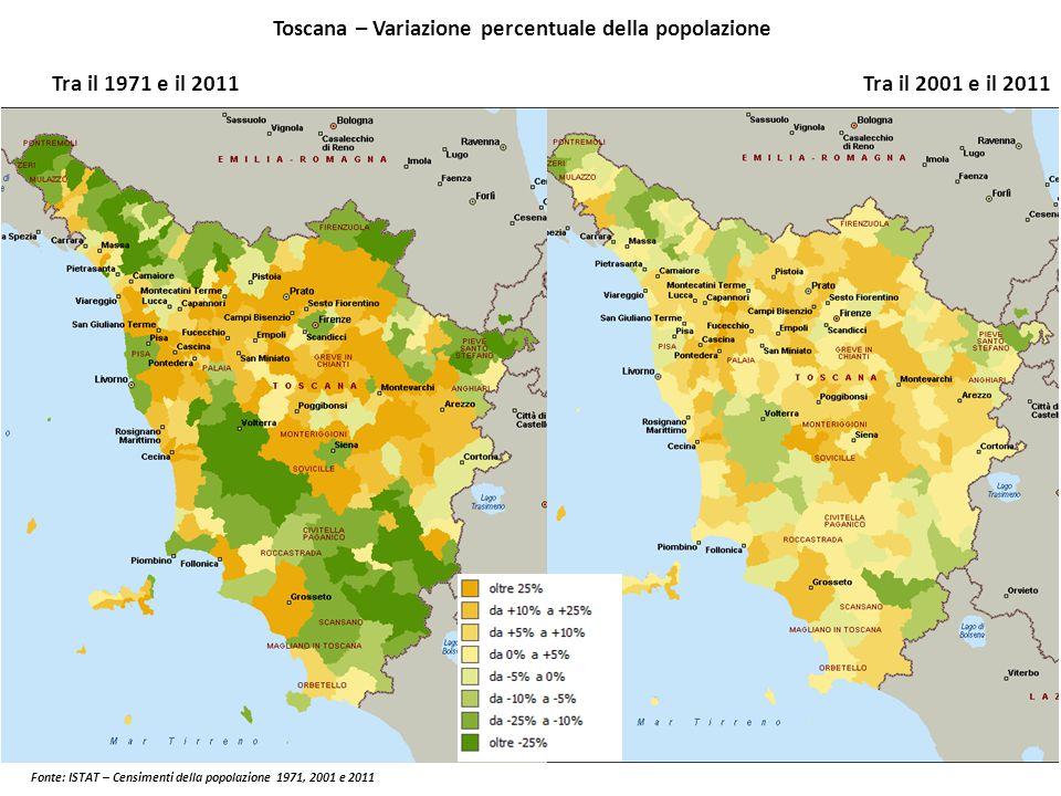 Toscana – Variazione percentuale della popolazione