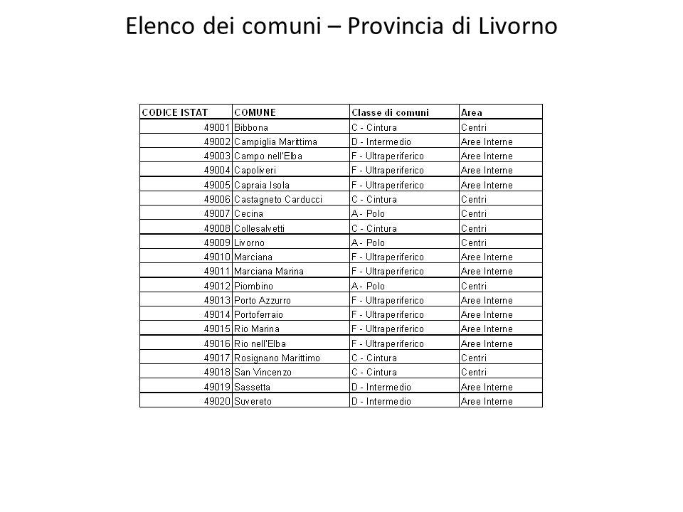 Elenco dei comuni – Provincia di Livorno