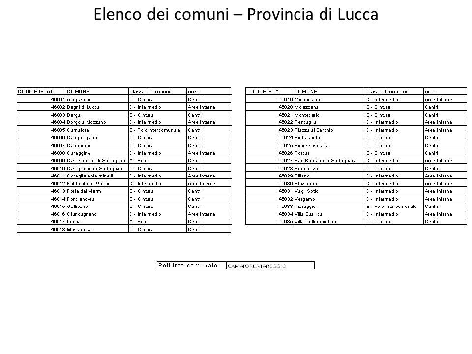 Elenco dei comuni – Provincia di Lucca