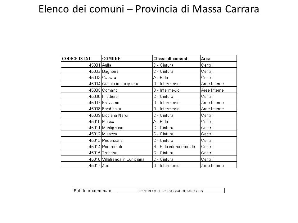 Elenco dei comuni – Provincia di Massa Carrara