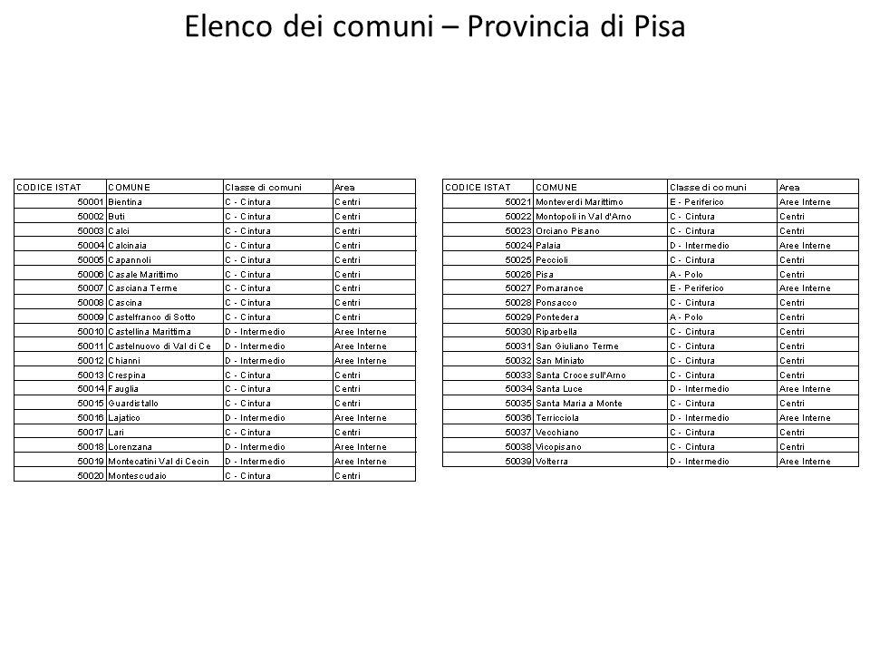 Elenco dei comuni – Provincia di Pisa