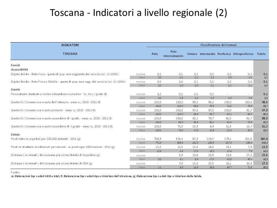 Toscana - Indicatori a livello regionale (2)