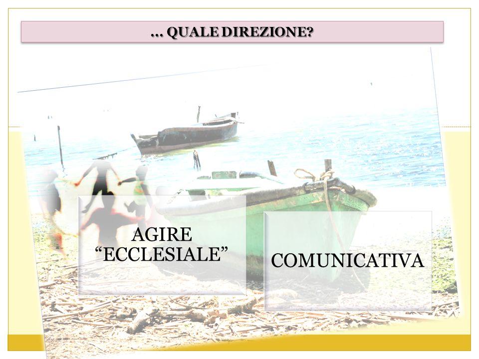 ... QUALE DIREZIONE AGIRE ECCLESIALE COMUNICATIVA