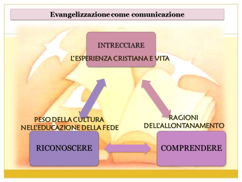 Evangelizzazione come comunicazione INTRECCIARE