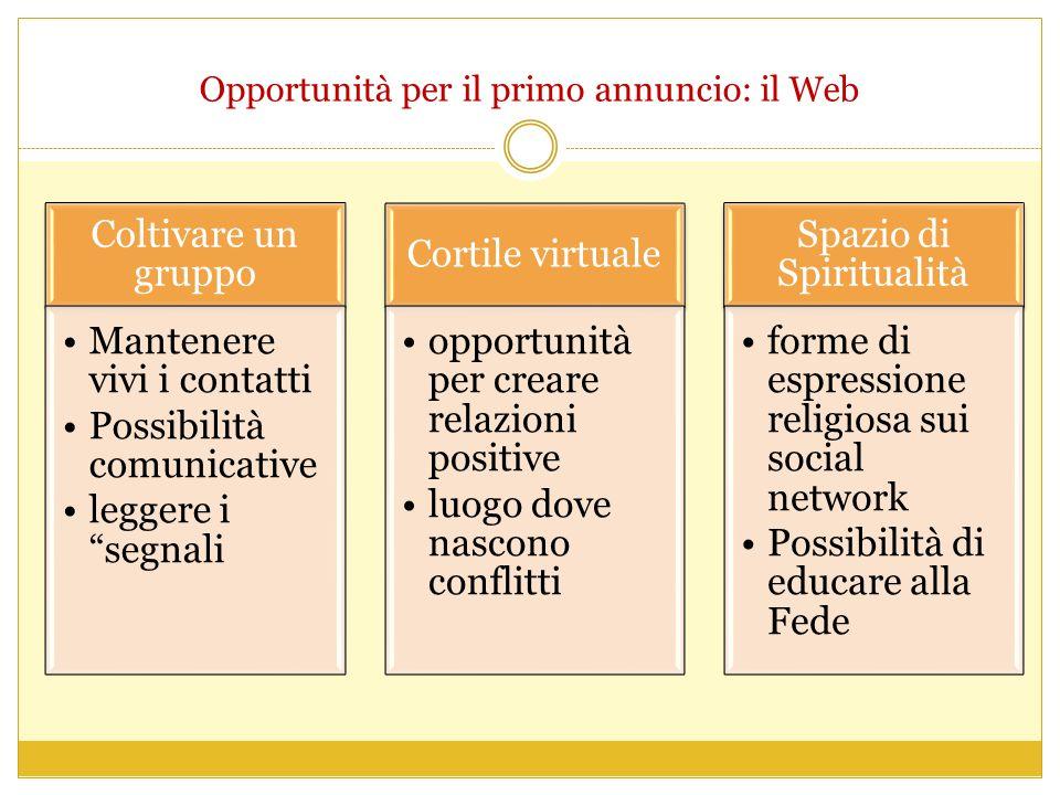 Opportunità per il primo annuncio: il Web