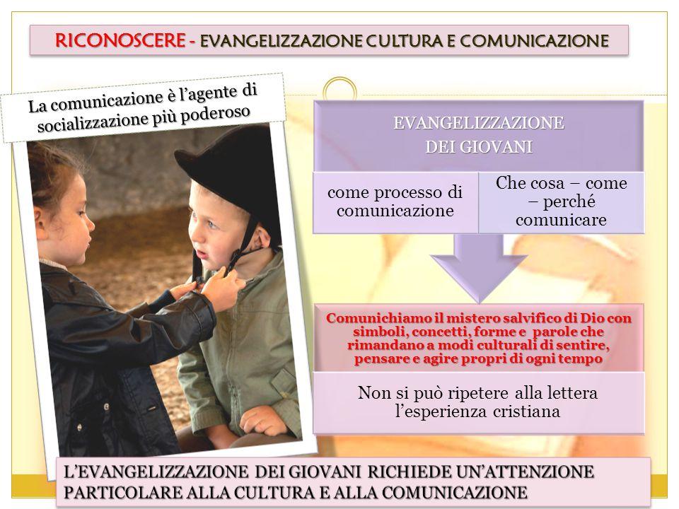 RICONOSCERE - EVANGELIZZAZIONE CULTURA E COMUNICAZIONE