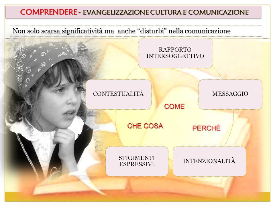 COMPRENDERE - EVANGELIZZAZIONE CULTURA E COMUNICAZIONE
