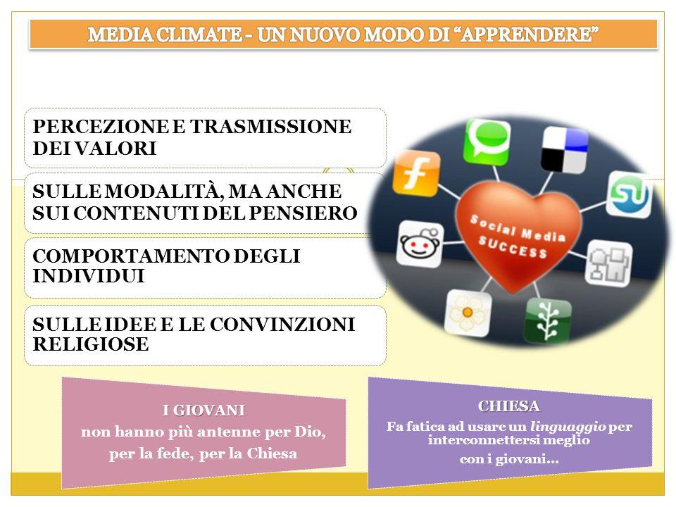 MEDIA CLIMATE - UN NUOVO MODO DI APPRENDERE