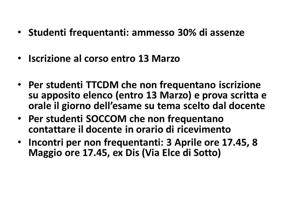 Studenti frequentanti: ammesso 30% di assenze
