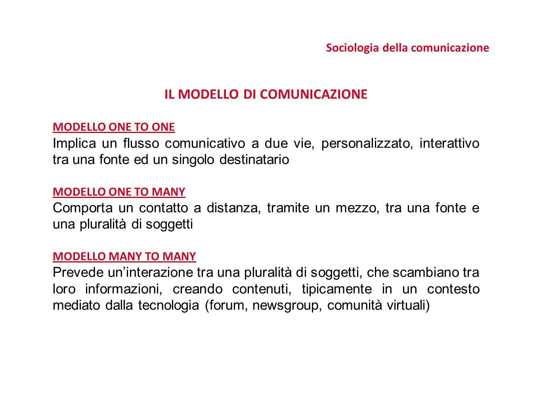 Sociologia della comunicazione IL MODELLO DI COMUNICAZIONE