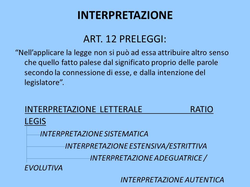 INTERPRETAZIONE ART. 12 PRELEGGI: