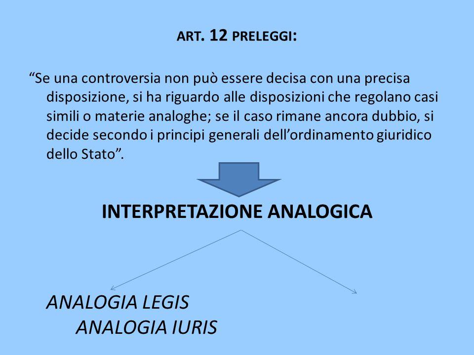 INTERPRETAZIONE ANALOGICA