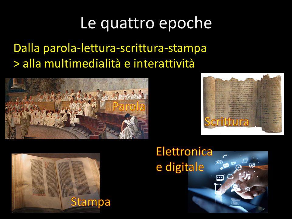 Le quattro epoche Dalla parola-lettura-scrittura-stampa