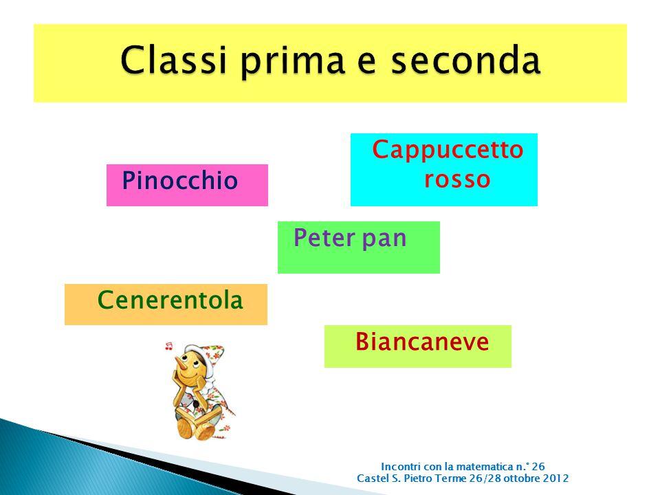 Classi prima e seconda Cappuccetto rosso Pinocchio Peter pan