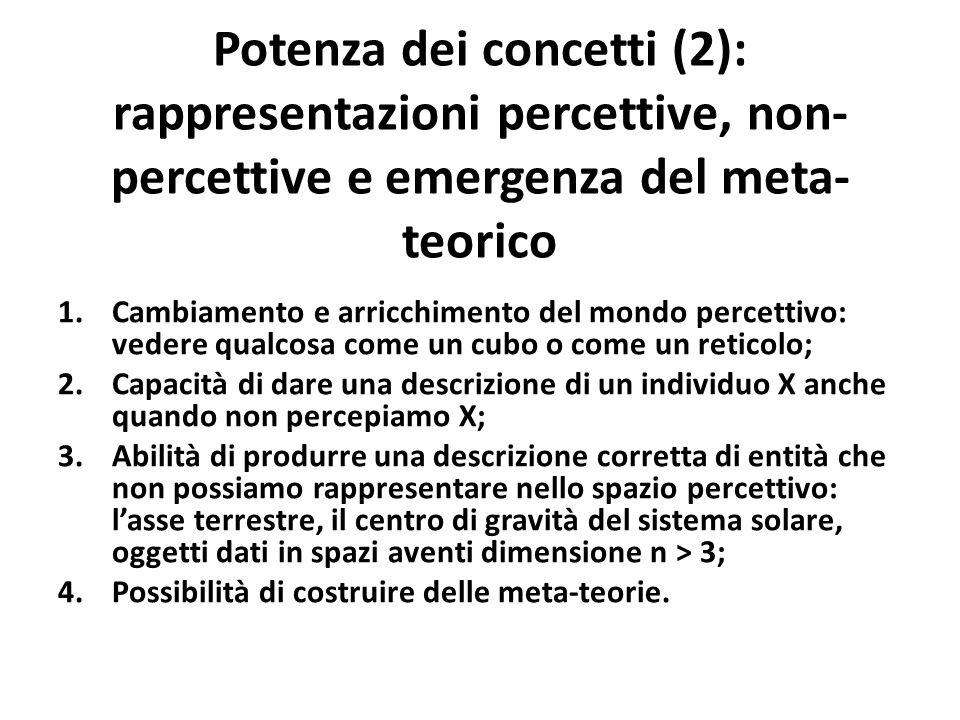Potenza dei concetti (2): rappresentazioni percettive, non-percettive e emergenza del meta-teorico