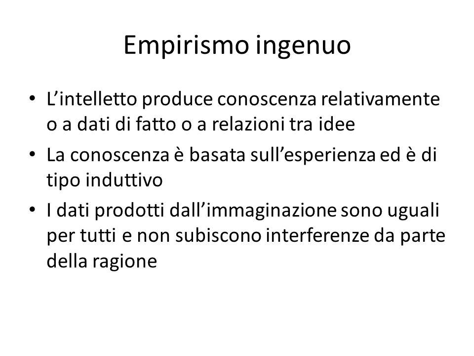 Empirismo ingenuo L'intelletto produce conoscenza relativamente o a dati di fatto o a relazioni tra idee.