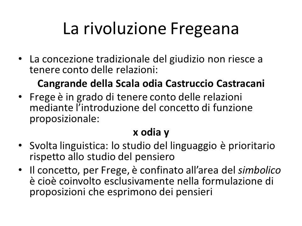 La rivoluzione Fregeana