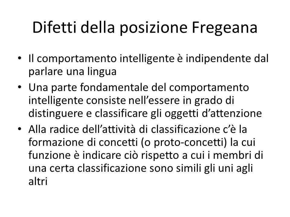 Difetti della posizione Fregeana