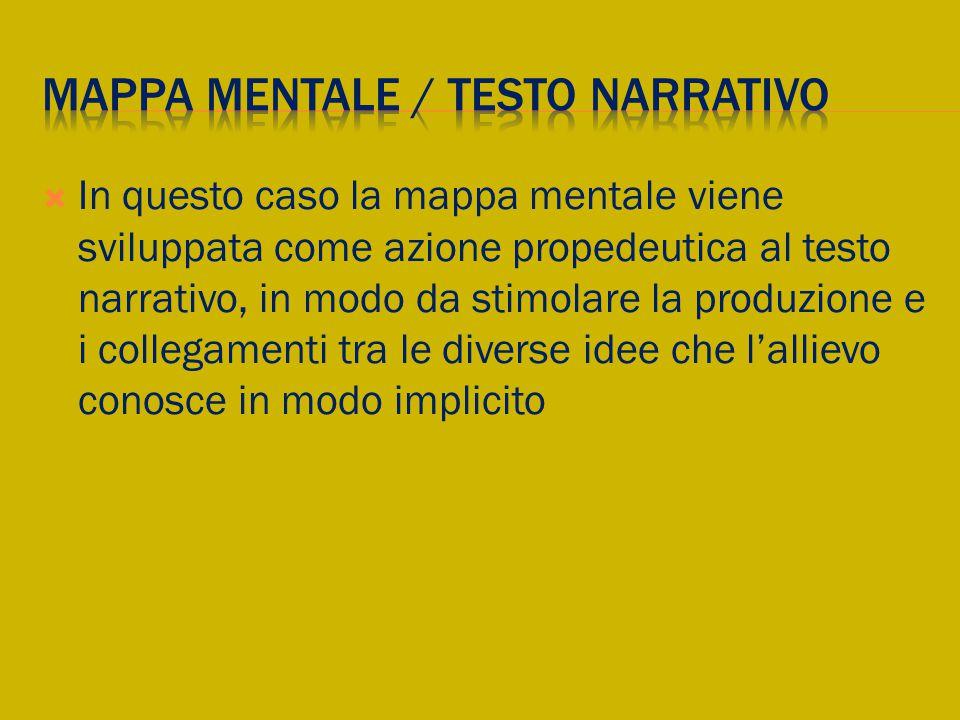 Mappa mentale / testo narrativo