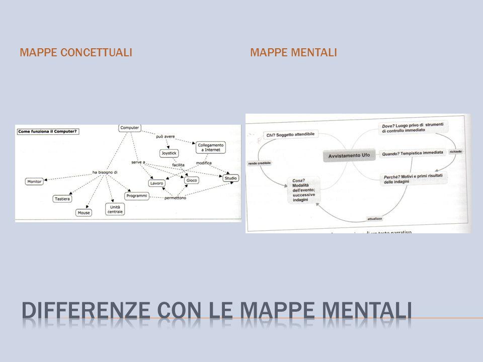 Differenze con le mappe mentali