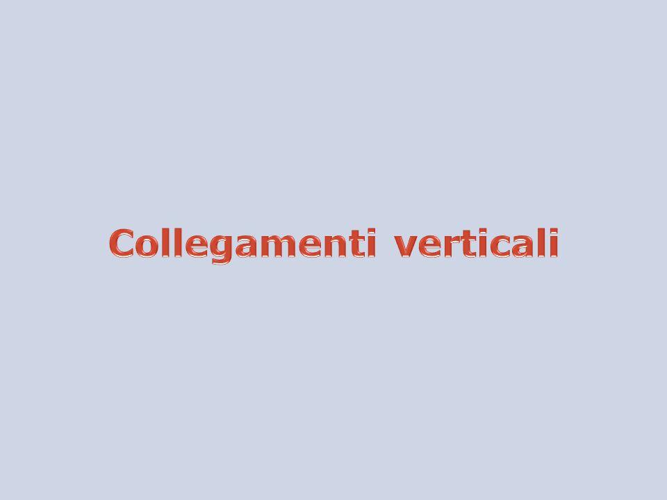 Collegamenti verticali