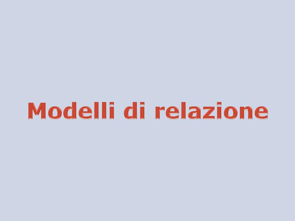 Modelli di relazione