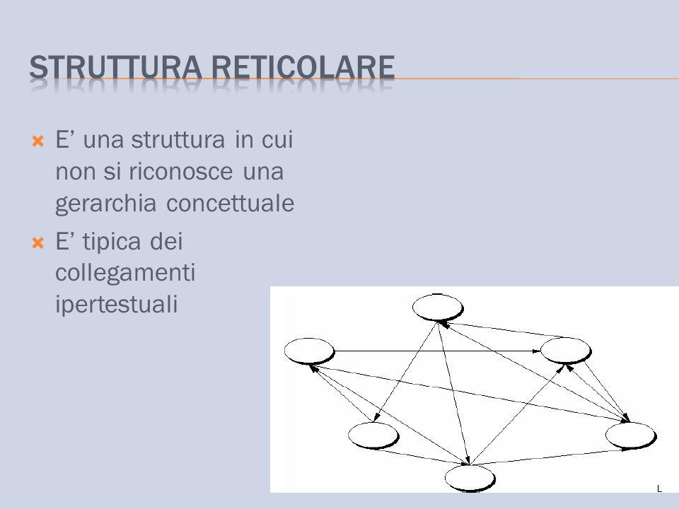 Struttura reticolare E' una struttura in cui non si riconosce una gerarchia concettuale.