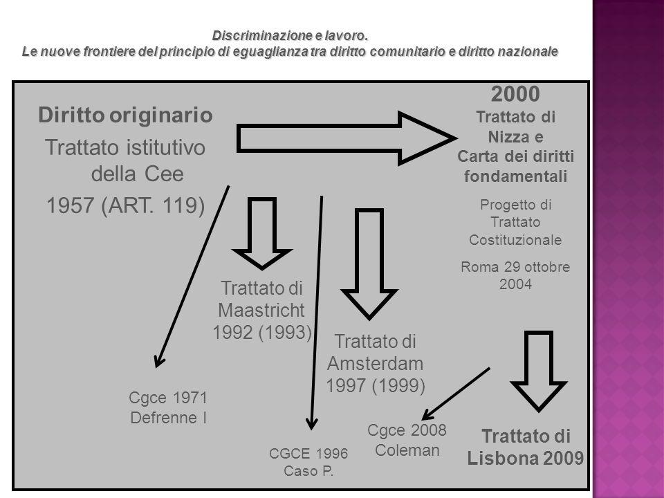 2000 Trattato di Nizza e Carta dei diritti fondamentali