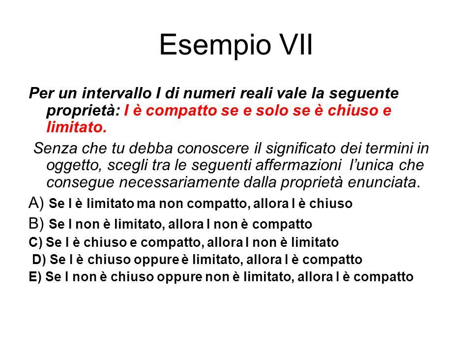 Esempio VII Per un intervallo I di numeri reali vale la seguente proprietà: I è compatto se e solo se è chiuso e limitato.