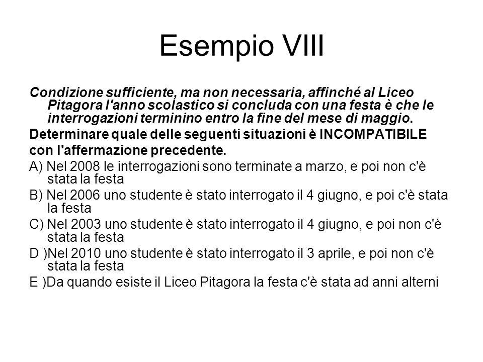 Esempio VIII