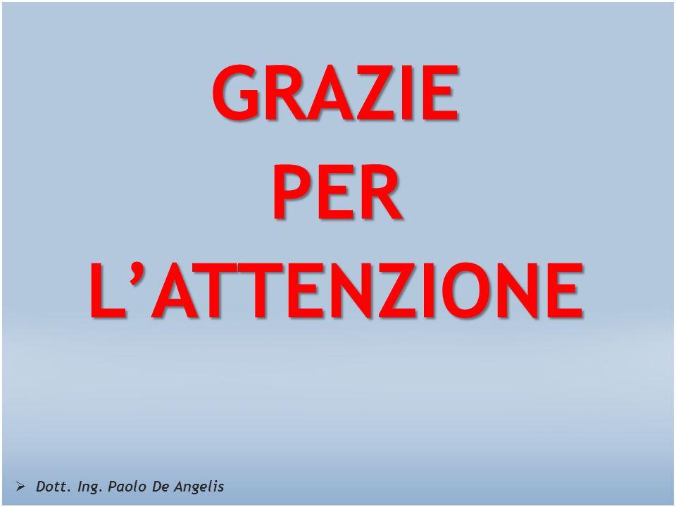 GRAZIE PER L'ATTENZIONE Dott. Ing. Paolo De Angelis