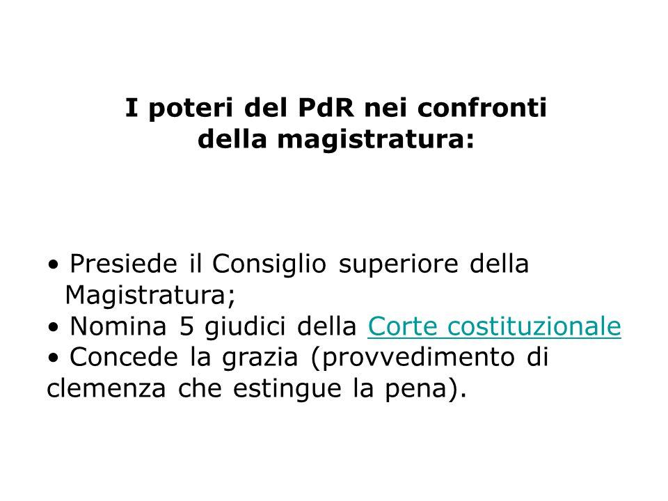 I poteri del PdR nei confronti
