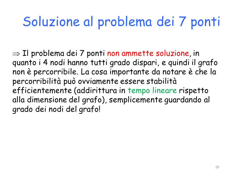 Soluzione al problema dei 7 ponti
