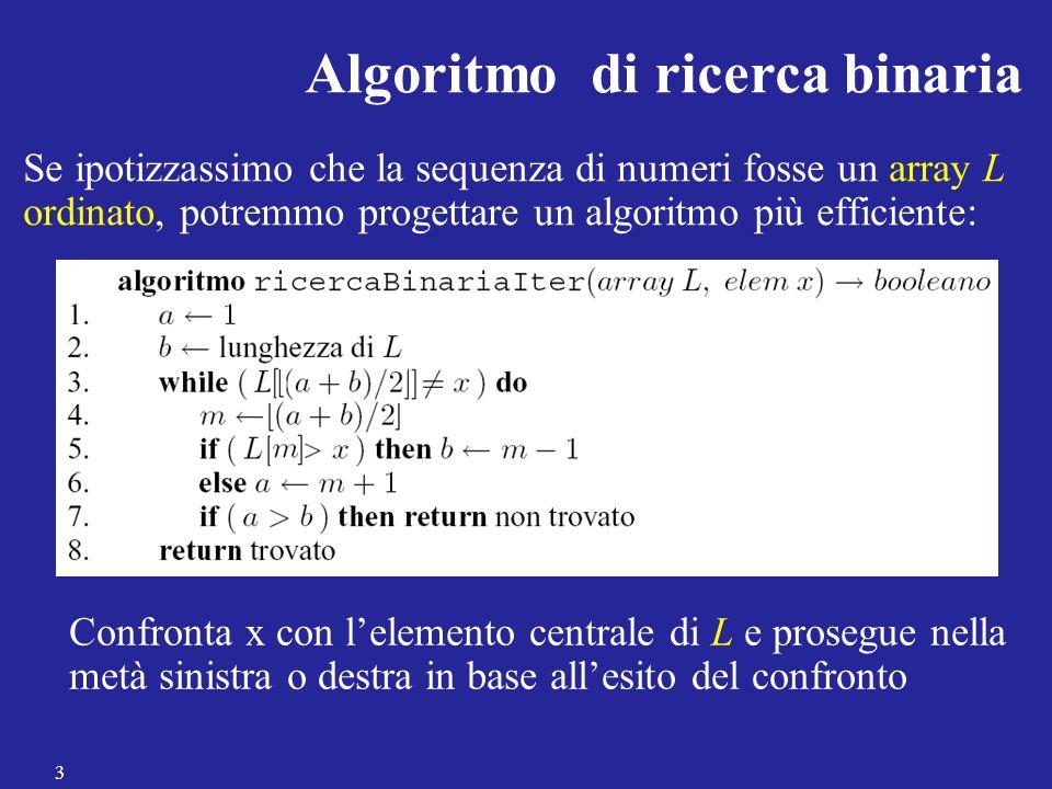 Algoritmo di ricerca binaria